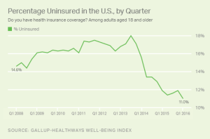 oc-uninsured