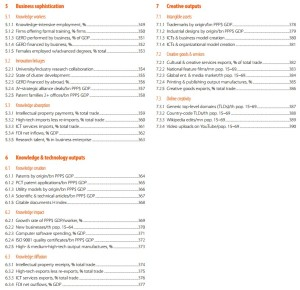 gii16-indexofdatatables2