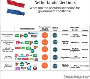NL2017election4