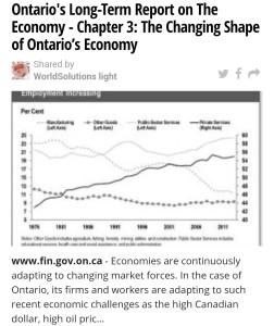 Ontario ChangingEcon Biz