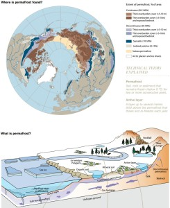 ArcticClimateIssues2011 p15
