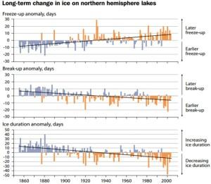 ArcticClimateIssues2011 p18
