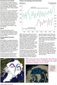 ArcticClimateIssues2011 p32