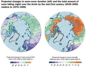 ArcticClimateIssues2011 p44