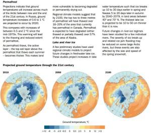 ArcticClimateIssues2011 p45
