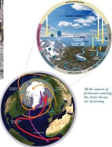 ArcticClimateIssues2011 p81