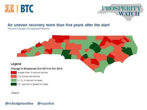 NorthCarolina9 changeinemployed