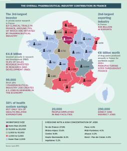 France14 pharma regions