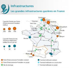 France26 Les-grandes-infrastructures-gazières