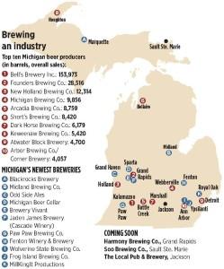 Michigan11 beer