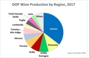Italy3 Wine Production areas 2017