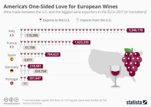 Wine4 trade_us_europe
